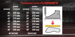 размерная сетка размер кроссовок
